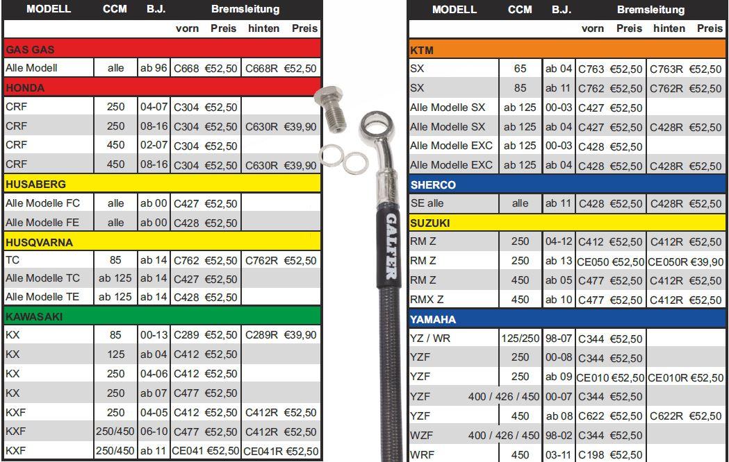 Galfer-Bremsleitung-Auswahltabelle
