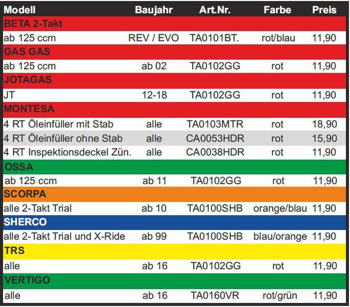 Trial-Enduro-Shop-CSP-Schrauben-Tabelle