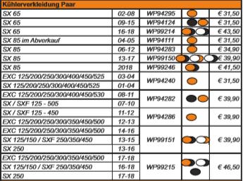KTM-K-hlerverkleidung-Katalog-auswahl