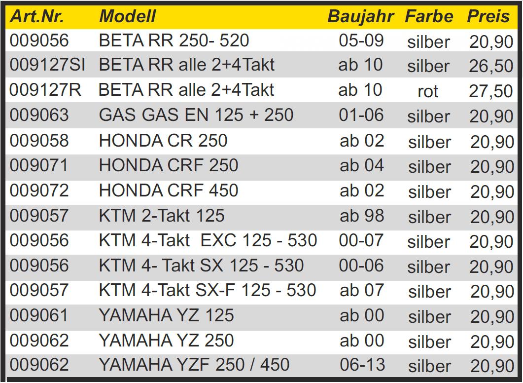 Trial-Enduro-Shop-RQF-Schalthebel-009056-Tabelle