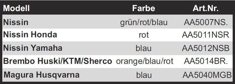Trial-Enduro-Shop-CSP-Alu-Deckel-f-r-Handbremszylinder-Tabelle