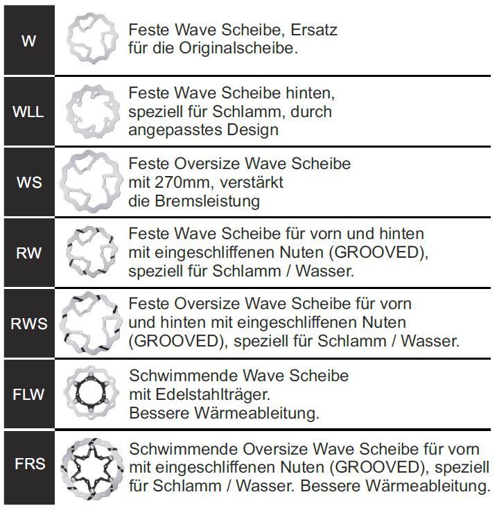 Galfer-Bremsscheiben-Modelltabelle-3