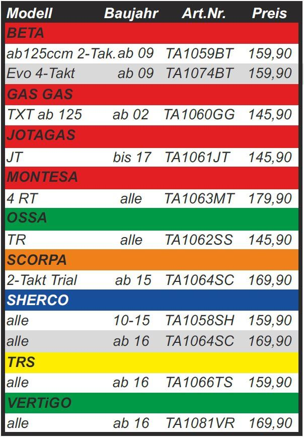 Trial-Enduro-Shop-CSP-Motorschutz-Tabelle