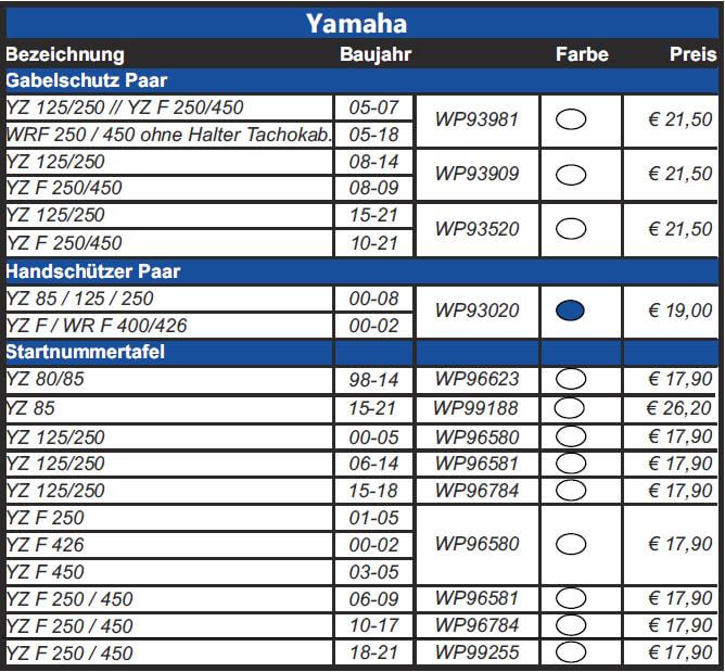 Trial-Enduro-Shop-WRP-Plastikteile-Kit-Yamaha-01