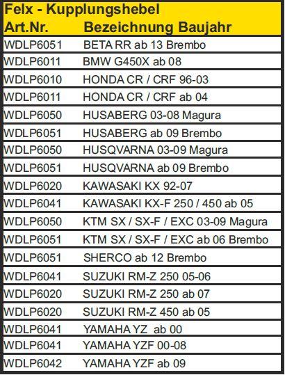 WRP-Kupplungshebel-Flex-WDLP6