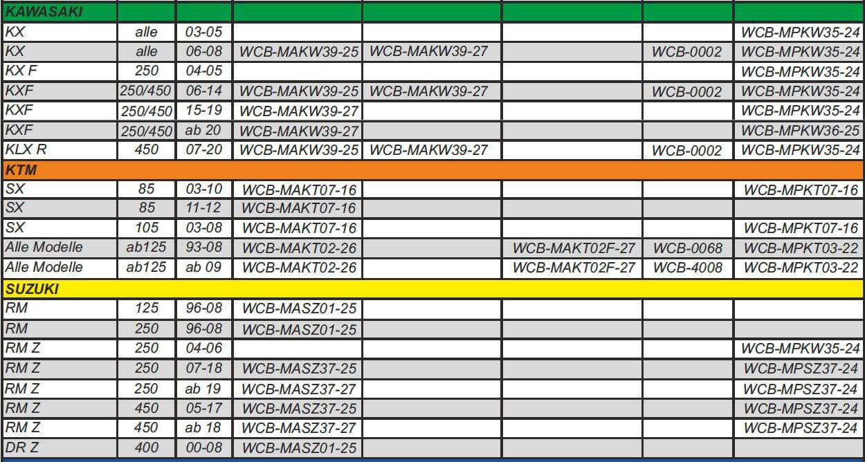 Trial-Enduro-Shop-WRP-Bremsscheiben-Tabelle-02