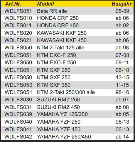WRP-Schalthebel-WDLFS0