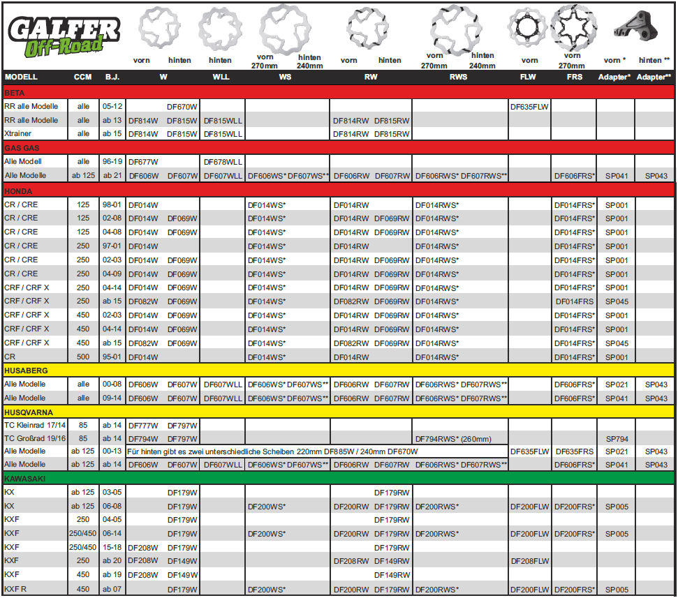 Trial-Enduro-Shop-Galfer-Bremsscheiben-Wave-Scheiben-Modell-Tabelle-01
