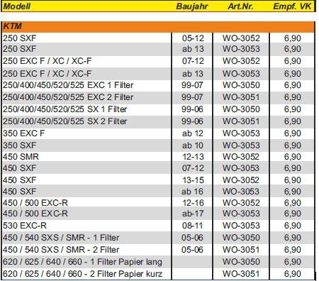 WRP-lfilter-KTM-Modeltabelle