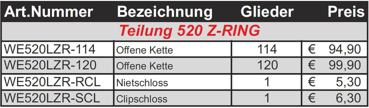 Trial-Enduro-Shop-WRP-Kette-LZR-Z-Ring-Tabelle