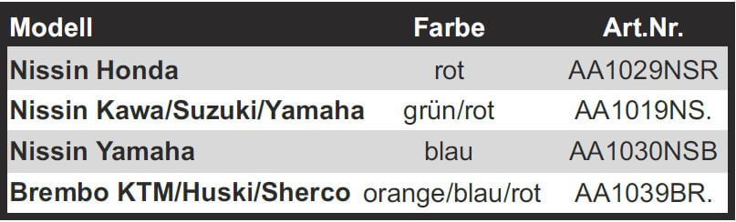 Trial-Enduro-Shop-CSP-Alu-Deckel-f-r-Fussbremszylinder-Tabelle