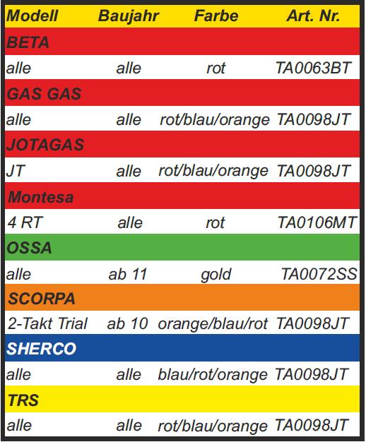 Trial-Enduro-Shop-CSP-Gelenk-Schalthebel-Tabelle