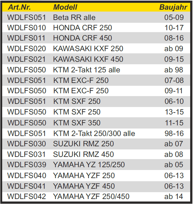 Trial-Enduro-Shop-WRP-Schalthebel-WDLFS-Tabelle