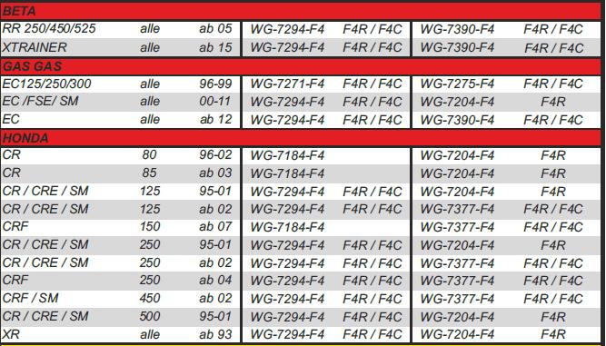 WRP-Bremsbelag-auswahltabelle-Honda