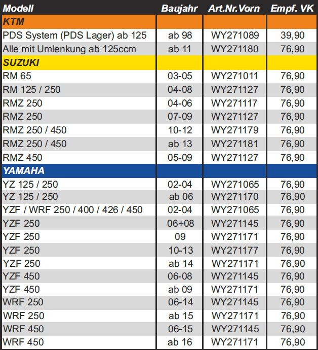 WRP-Umlenklager-Set-Modelauswahltabelle-1