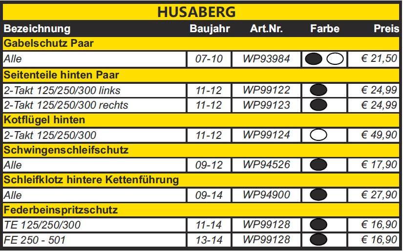 Trial-Enduro-Shop-WRP-Plastikteile-Kit-Husaberg-01