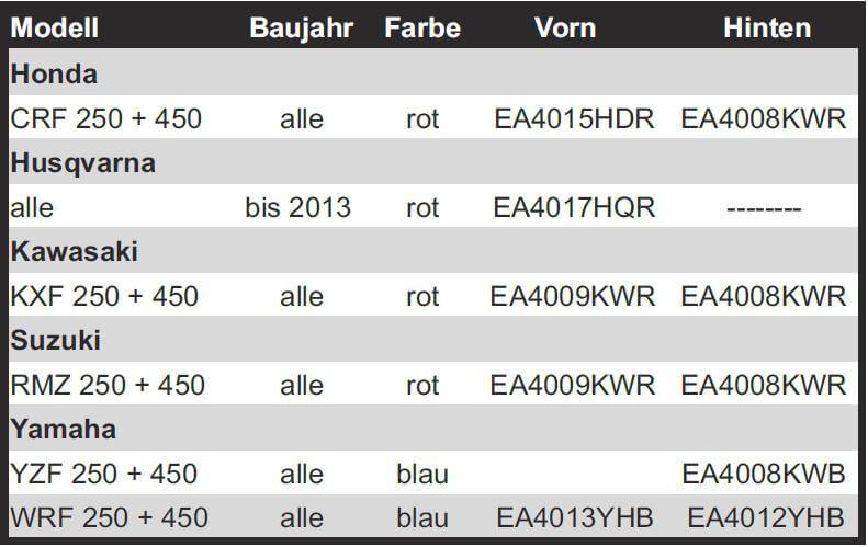 Trial-Enduro-Shop-CSP-Steckachsen-Muttern-Tabelle