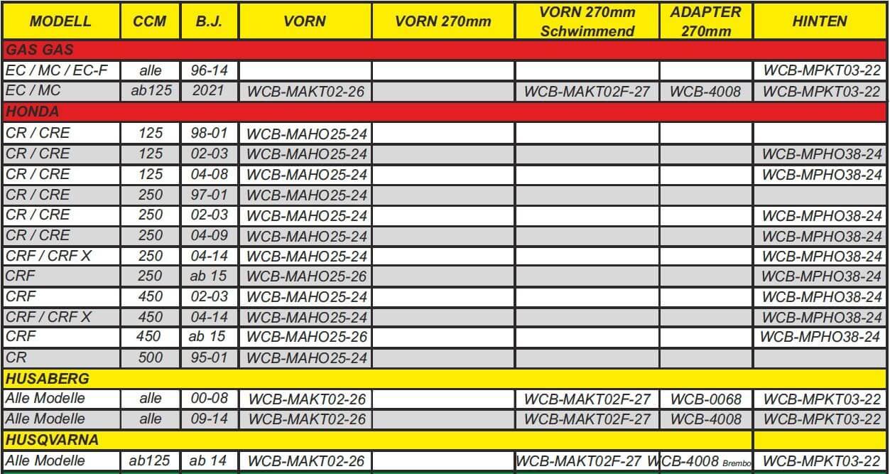 Trial-Enduro-Shop-WRP-Bremsscheiben-Tabelle-01