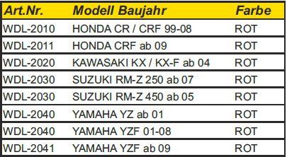 WRP-Rad-Kettenspanner-Modeltabelle