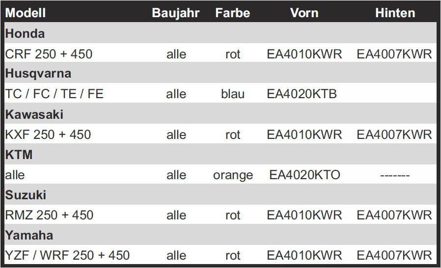 Trial-Enduro-Shop-CSP-Steckachseneinsatz-Tabelle