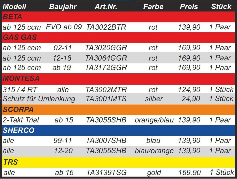 Trial-Enduro-Shop-Umlenkhebel-Tabelle
