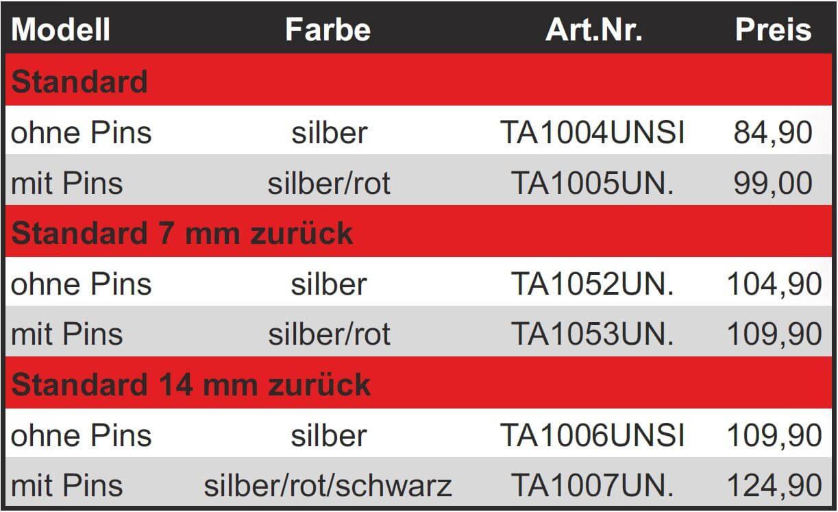 Trial-Enduro-Shop-CSP-Fussrasten-Standard-Tabelle