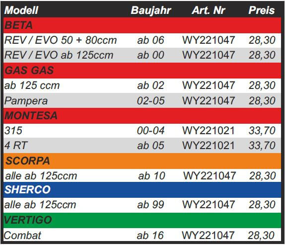 Trial-Enduro-Shop-WRP-Steuerkopflager-Set-Tabelle-Trial