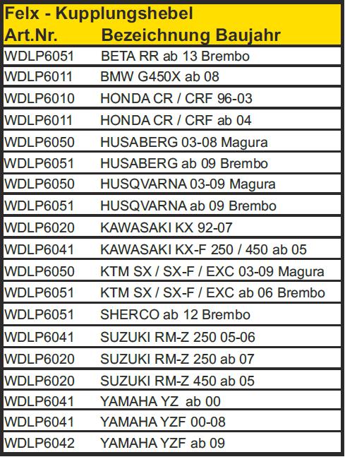 Trial-Enduro-Shop-Flex-Kupplungshebel-WDLP6051-Tabelle