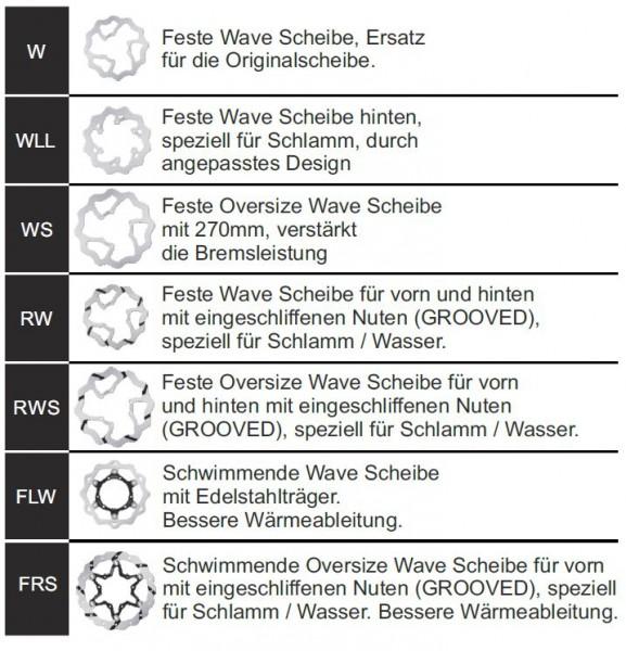 Trial-Enduro-Shop-Galfer-Bremsscheibe-Wave-Scheibe