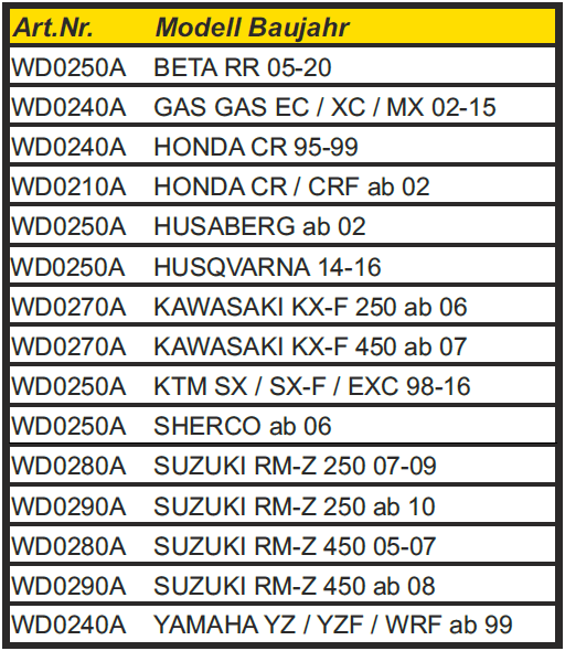 Trial-Enduro-Shop-WRP-Alu-Fussraster-WD0250A-Tabelle