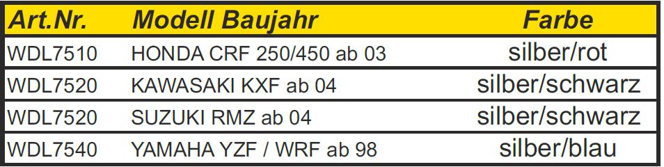 Trial-Enduro-Shop-WRP-Heissstarthebel-WDL7510-Tabelle