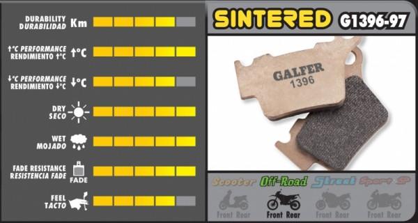 Trial-Enduro-Shop-Galfer-Bremsbelag-Sinter-Metal-G1396