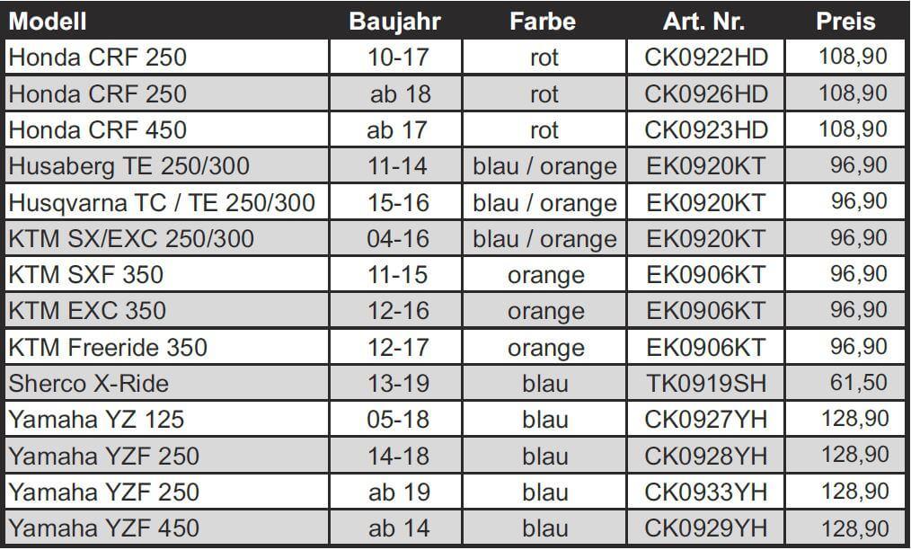 Trial-Enduro-Shop-CSP-Gr-ssere-Wasserpumpe-Tabelle