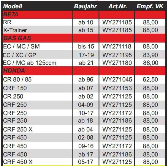 Trial-Enduro-Shop-WRP-Umlenklagersets-Tabelle-01